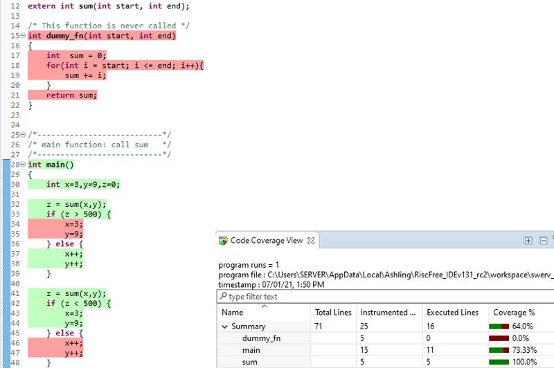 Ashling debugger code coverage